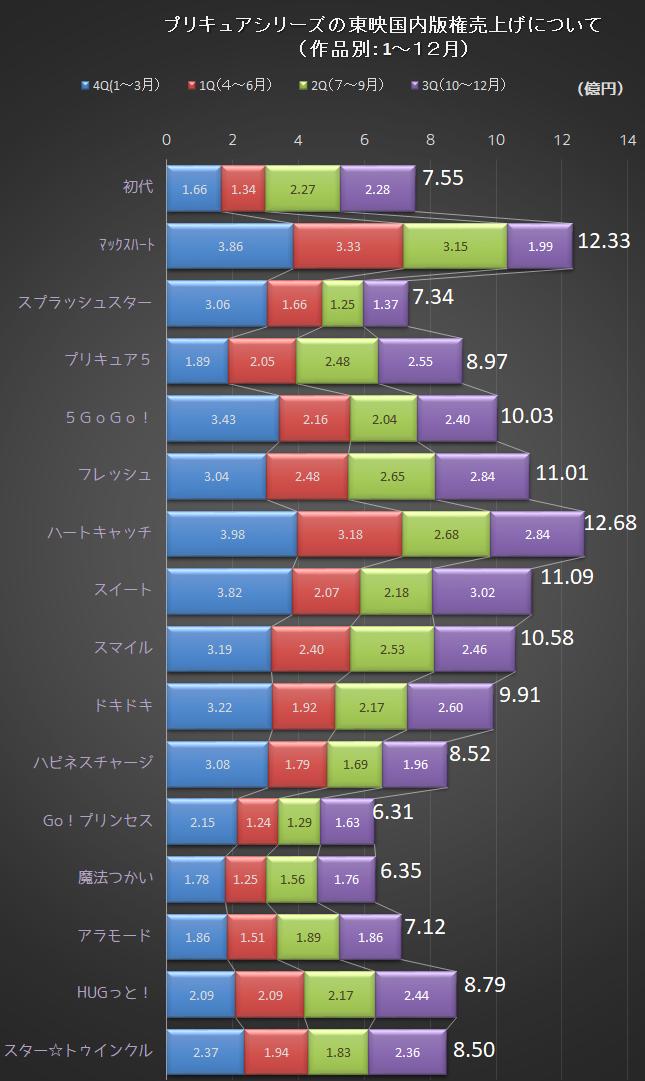 f:id:kasumi19732004:20200306111912p:plain