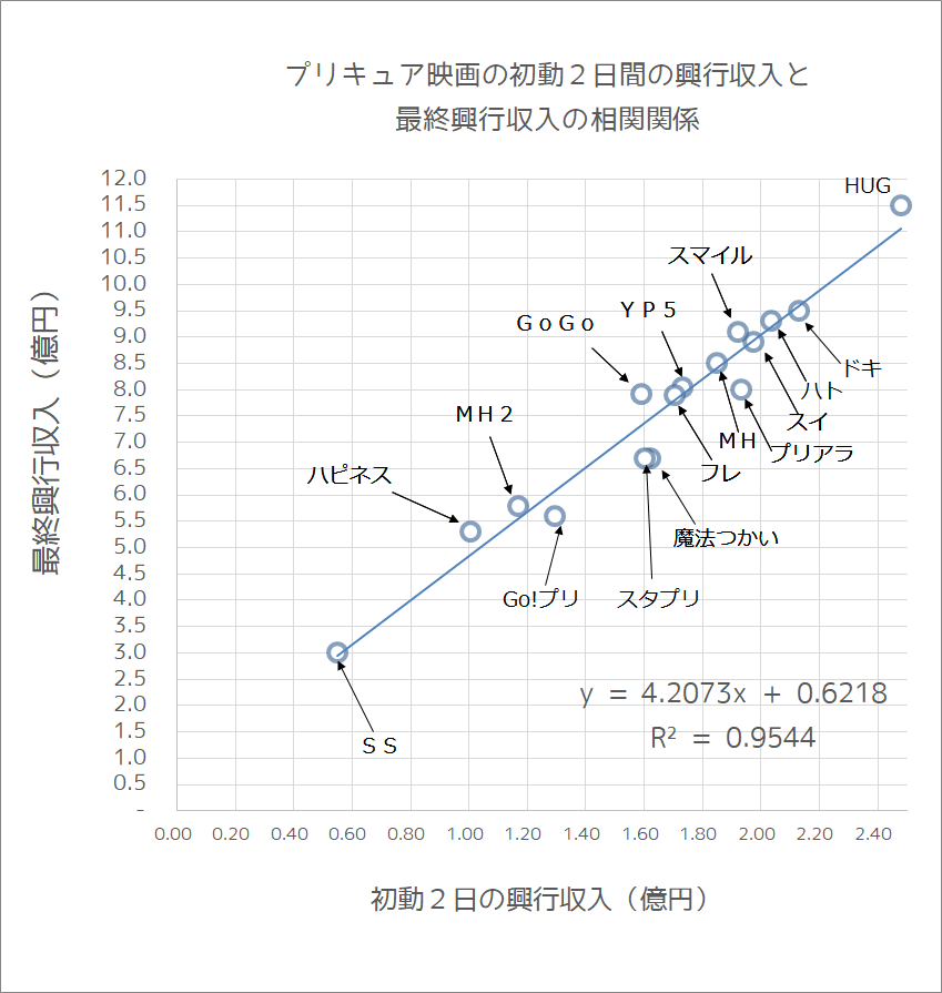 f:id:kasumi19732004:20200306114613p:plain