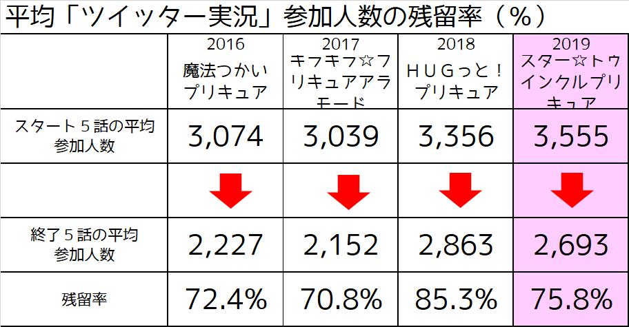 f:id:kasumi19732004:20200306133321p:plain