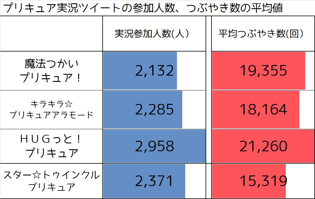 f:id:kasumi19732004:20200306133502p:plain
