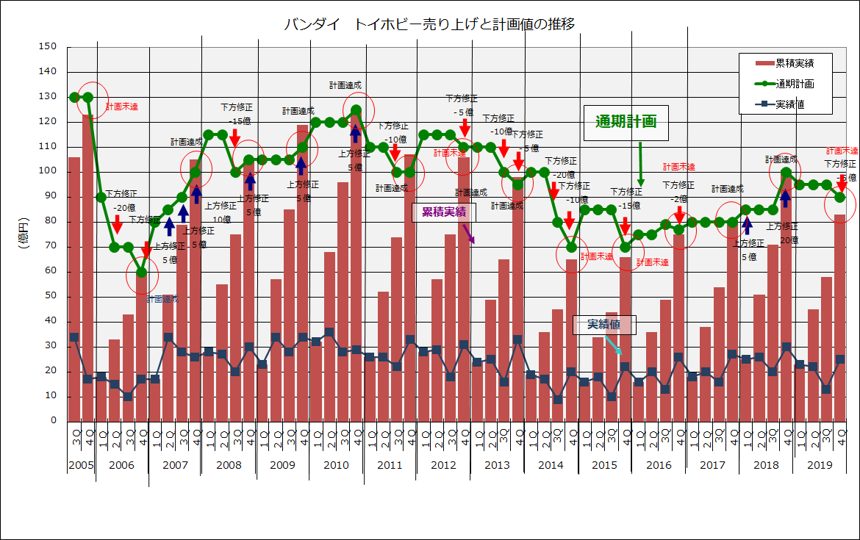 f:id:kasumi19732004:20200520153136p:plain