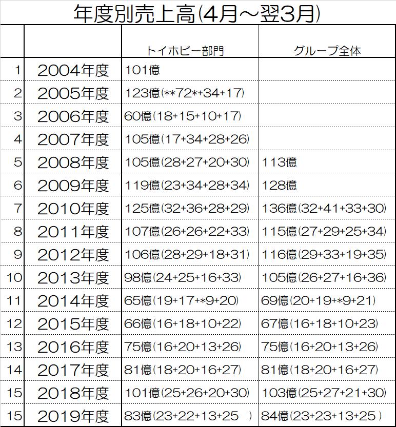 f:id:kasumi19732004:20200520153633p:plain