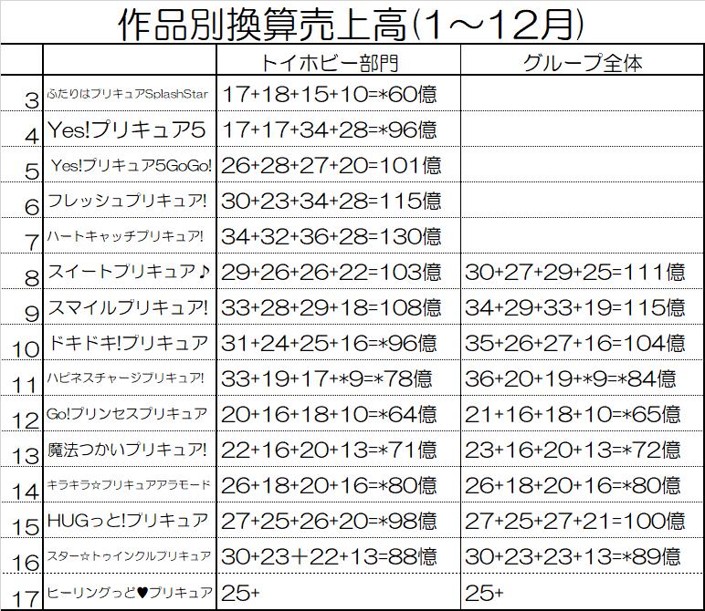 f:id:kasumi19732004:20200520153700p:plain