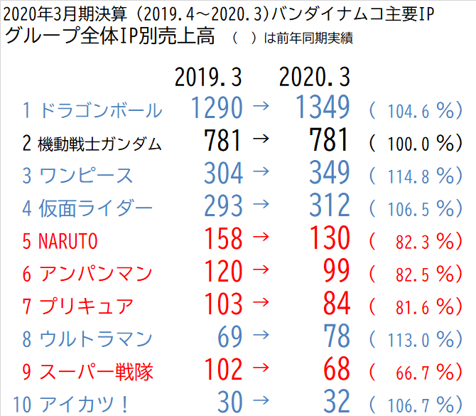 f:id:kasumi19732004:20200520192555p:plain