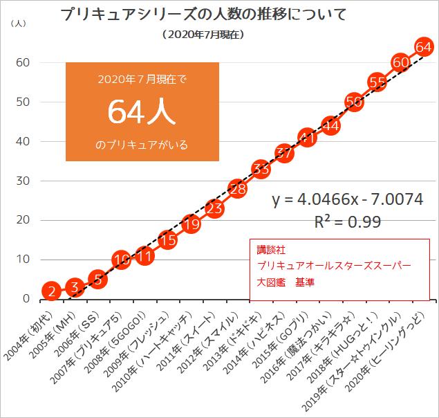 f:id:kasumi19732004:20200623112504p:plain