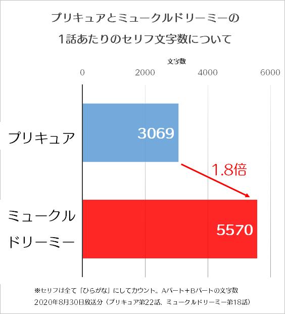 f:id:kasumi19732004:20200907103652p:plain