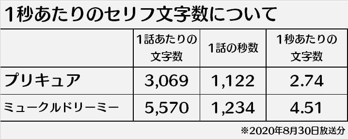 f:id:kasumi19732004:20200907105417p:plain