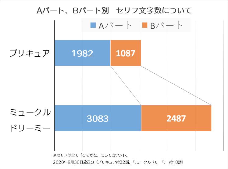 f:id:kasumi19732004:20200907151015p:plain