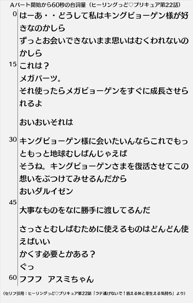 f:id:kasumi19732004:20200907153027p:plain