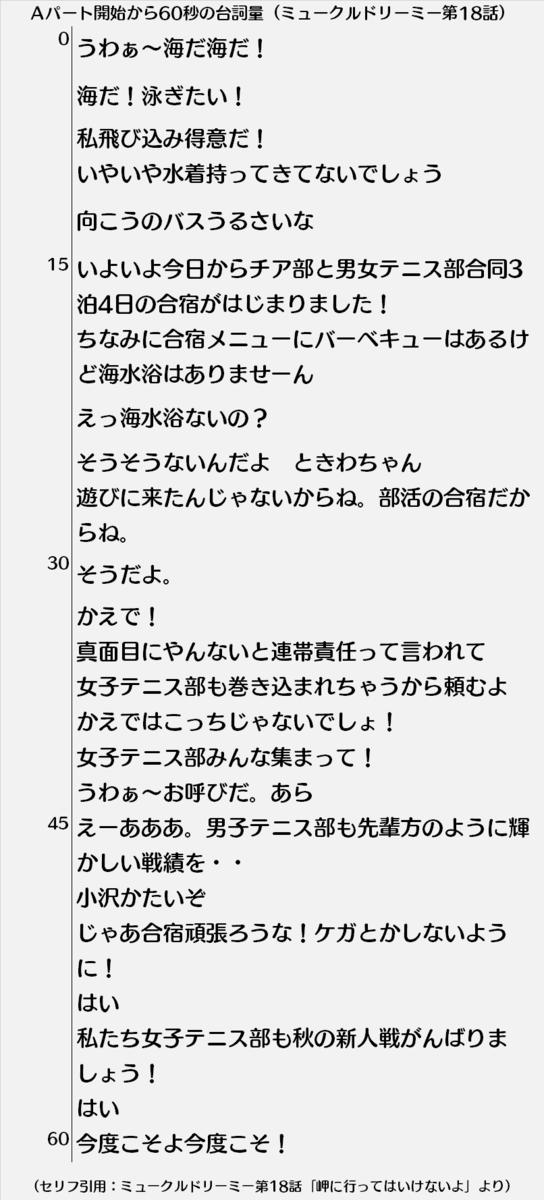f:id:kasumi19732004:20200907153124p:plain