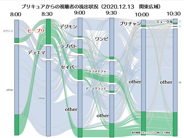 f:id:kasumi19732004:20201222193426p:plain