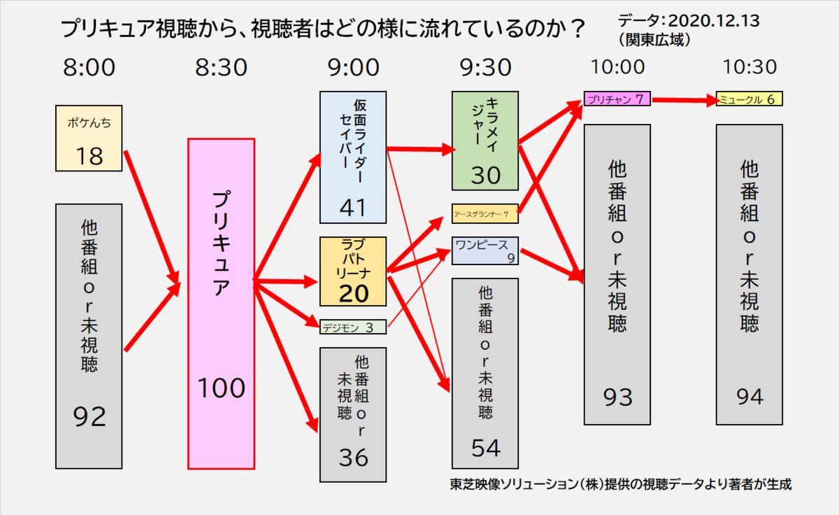 f:id:kasumi19732004:20201223211202p:plain