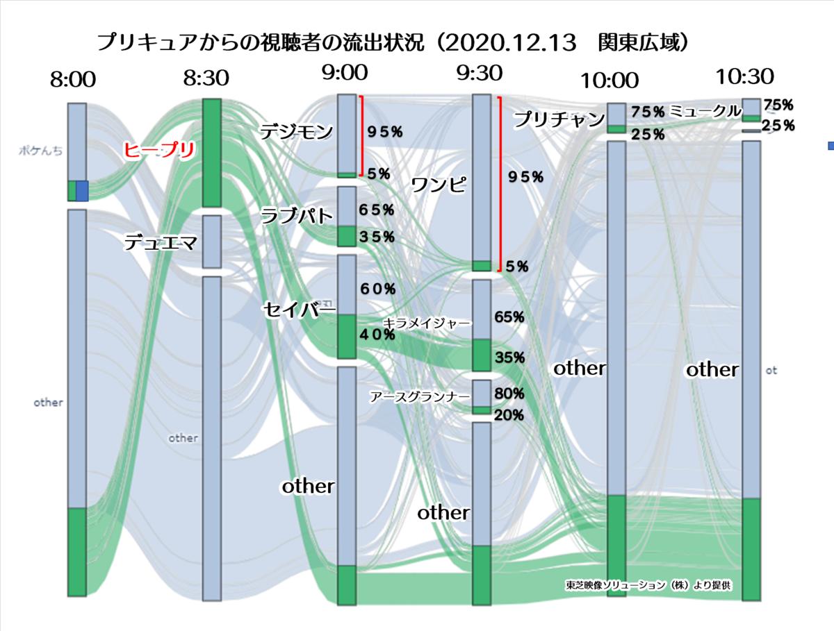 f:id:kasumi19732004:20201224113426p:plain