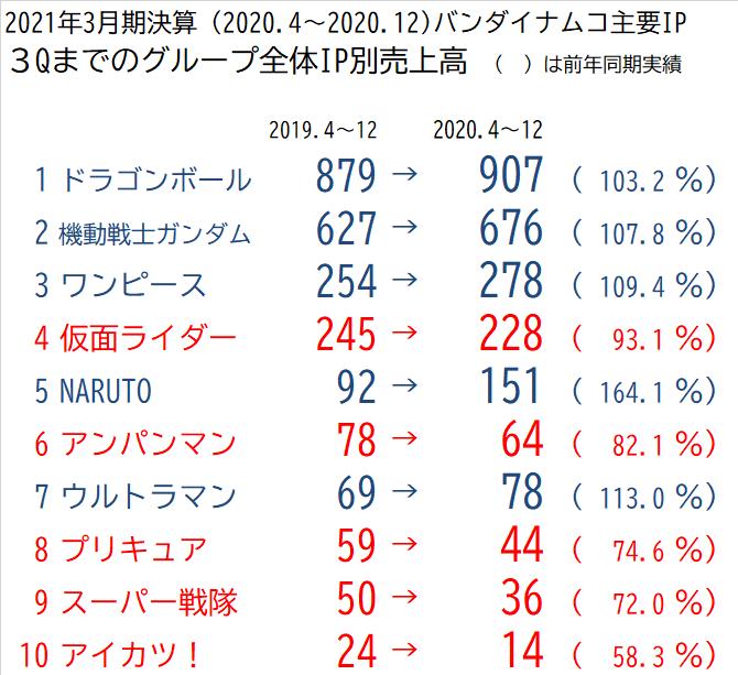 f:id:kasumi19732004:20210208202437p:plain