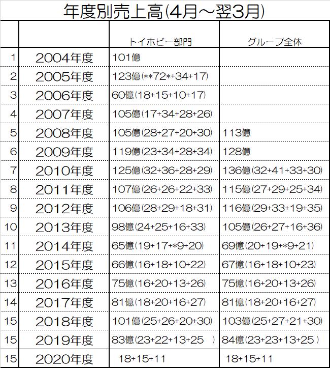 f:id:kasumi19732004:20210208202639p:plain