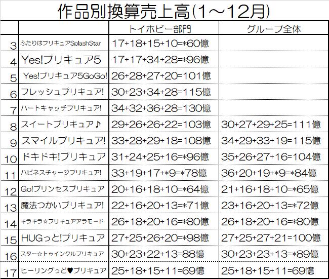 f:id:kasumi19732004:20210208202703p:plain