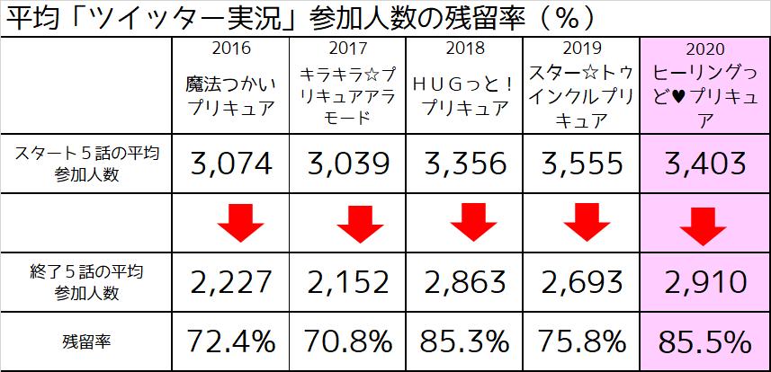 f:id:kasumi19732004:20210325215221p:plain