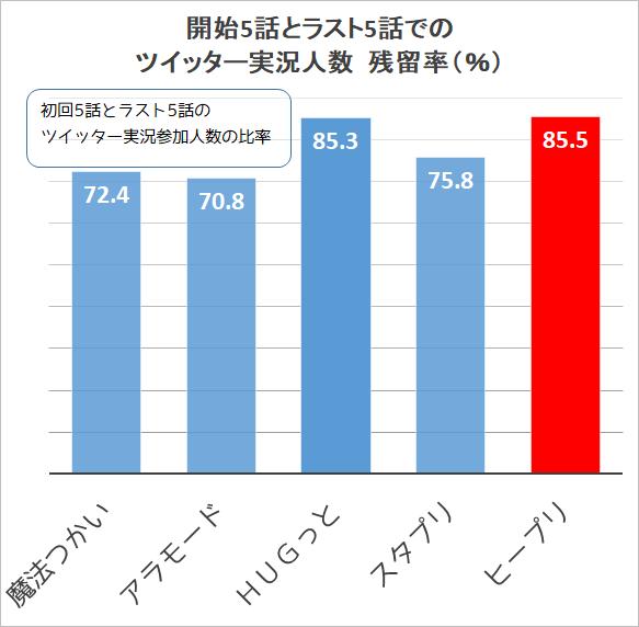 f:id:kasumi19732004:20210325215307p:plain