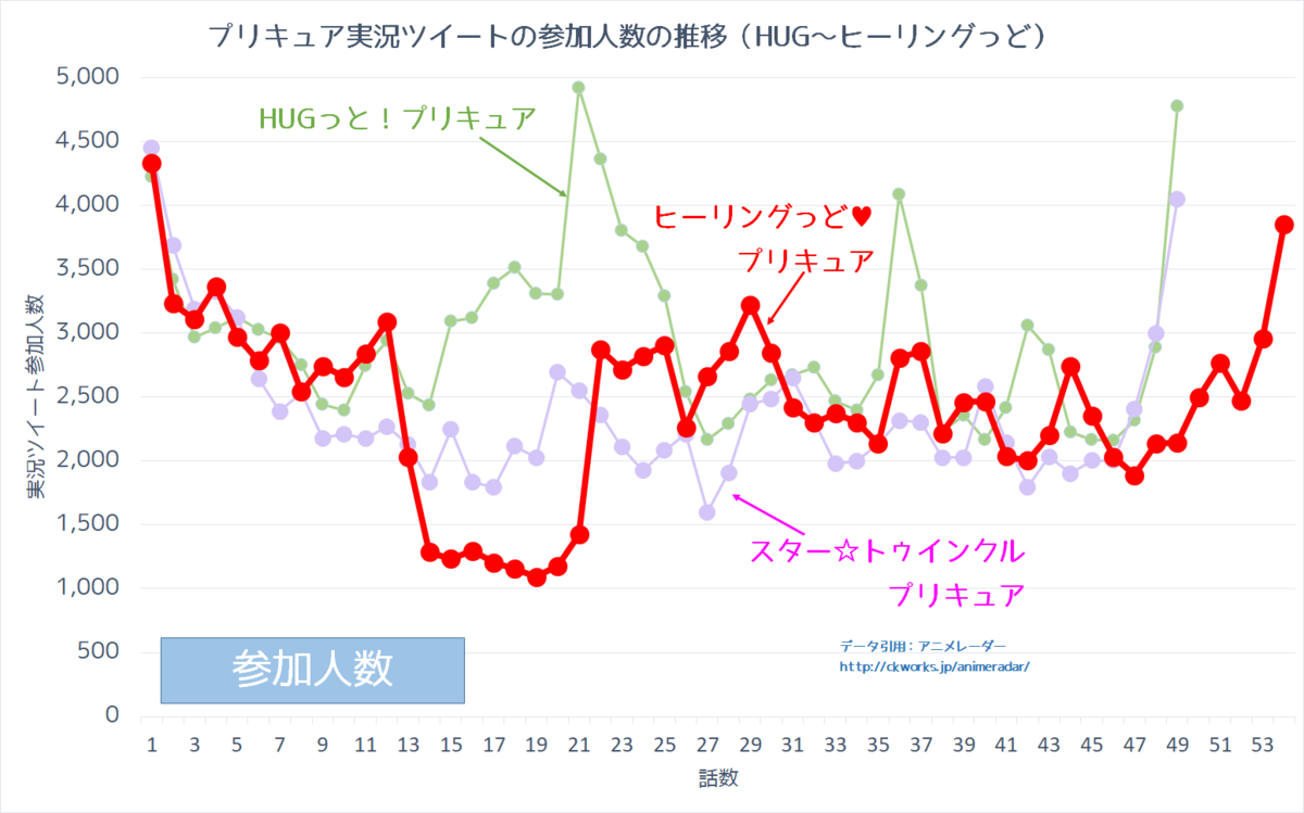 f:id:kasumi19732004:20210325220726p:plain