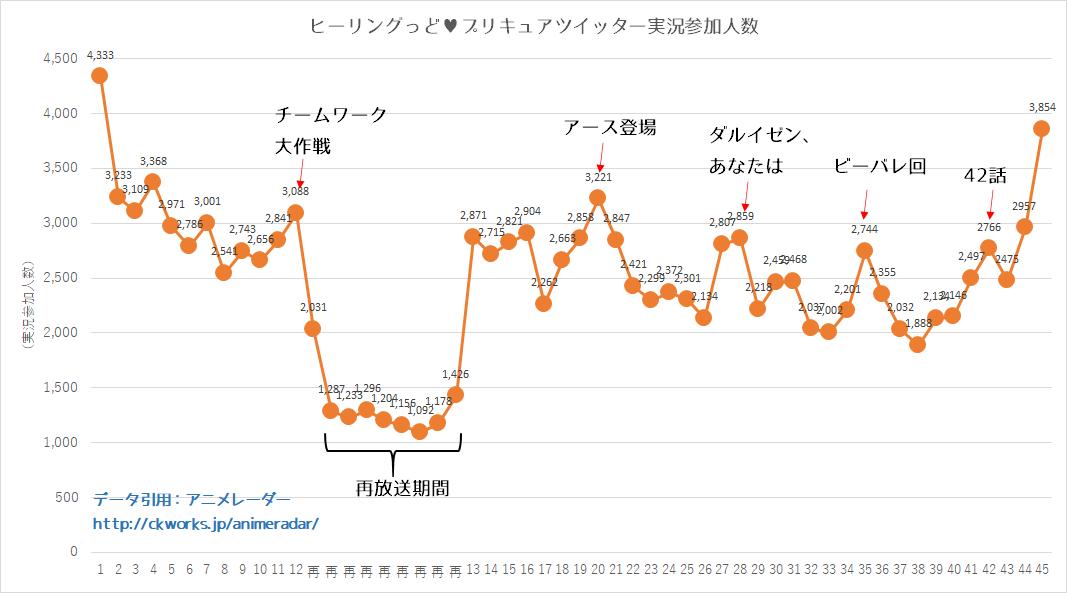 f:id:kasumi19732004:20210330213821p:plain