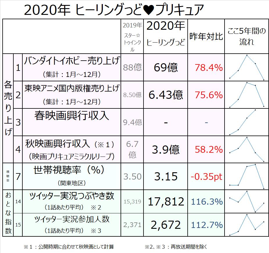 f:id:kasumi19732004:20210331202839p:plain