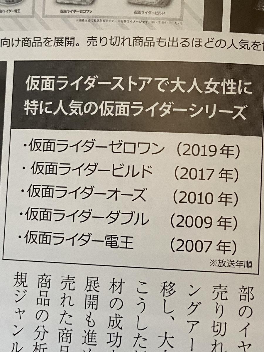 f:id:kasumi19732004:20210504103524j:plain