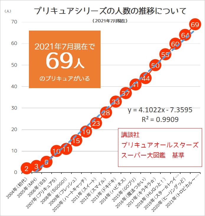 f:id:kasumi19732004:20210617223826p:plain