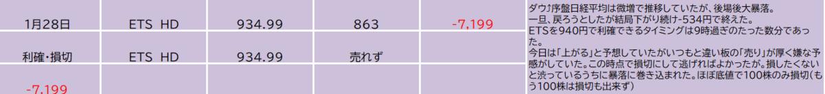 f:id:kasumi_setuyaku:20210129222816p:plain