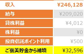 f:id:kasumi_setuyaku:20210201052255p:plain