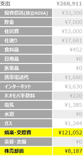 f:id:kasumi_setuyaku:20210201052325p:plain