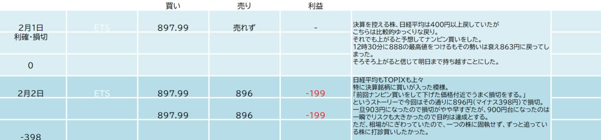 f:id:kasumi_setuyaku:20210202233227p:plain