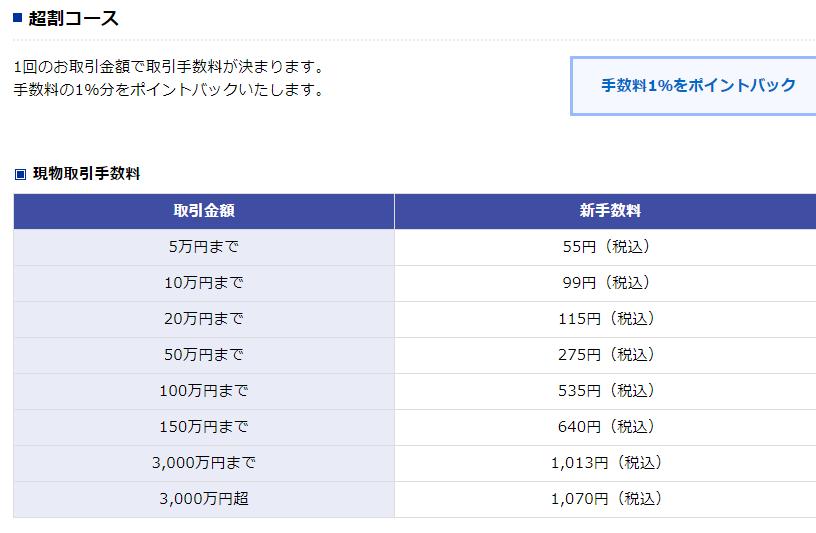 f:id:kasumi_setuyaku:20210310201755p:plain