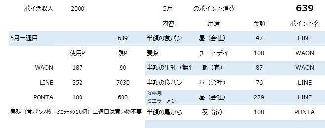 f:id:kasumi_setuyaku:20210511000113p:plain