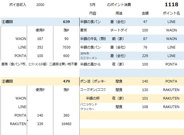 f:id:kasumi_setuyaku:20210518005449p:plain