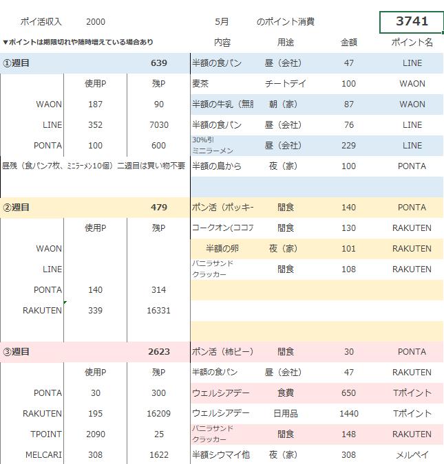 f:id:kasumi_setuyaku:20210523225217p:plain