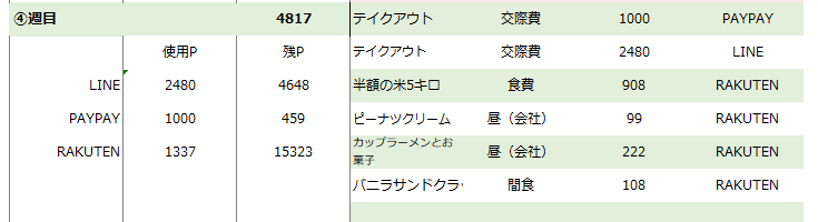 f:id:kasumi_setuyaku:20210531231820p:plain