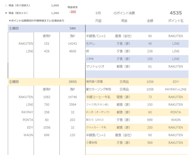 f:id:kasumi_setuyaku:20210611180815p:plain