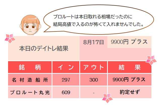 f:id:kasumi_setuyaku:20210817201350p:plain