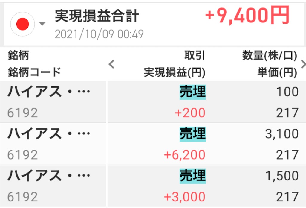 f:id:kasumi_setuyaku:20211009005118j:plain