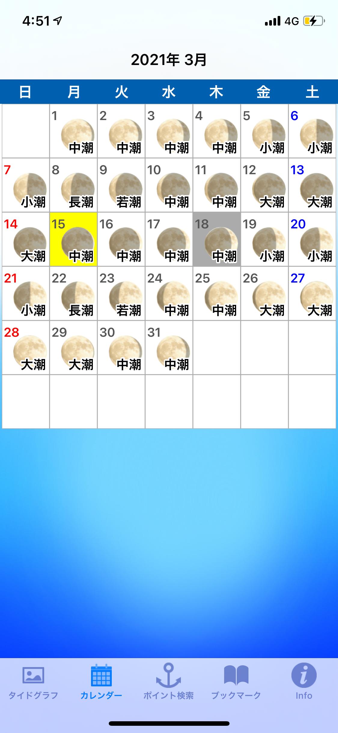 f:id:kasumikemuri06655:20210318045215p:image