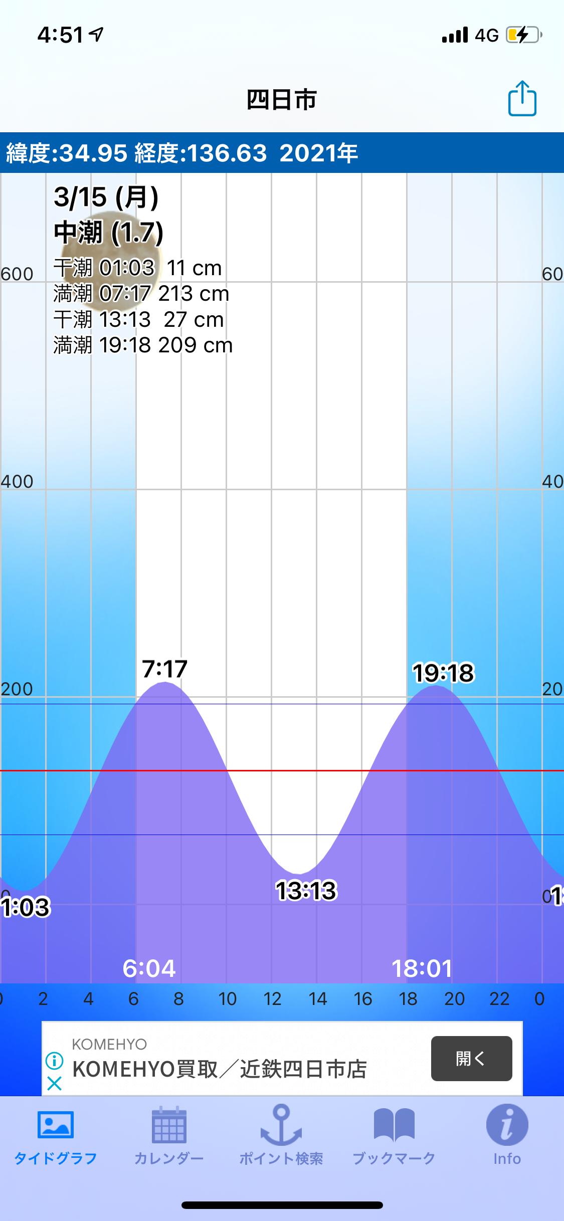 f:id:kasumikemuri06655:20210318045228p:image