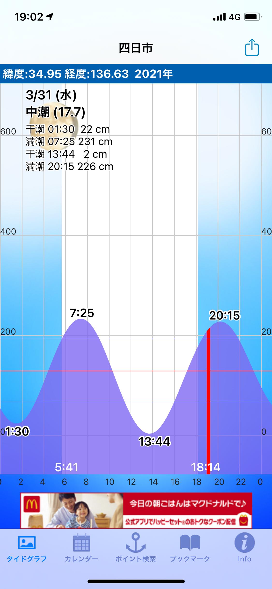 f:id:kasumikemuri06655:20210331221719p:image