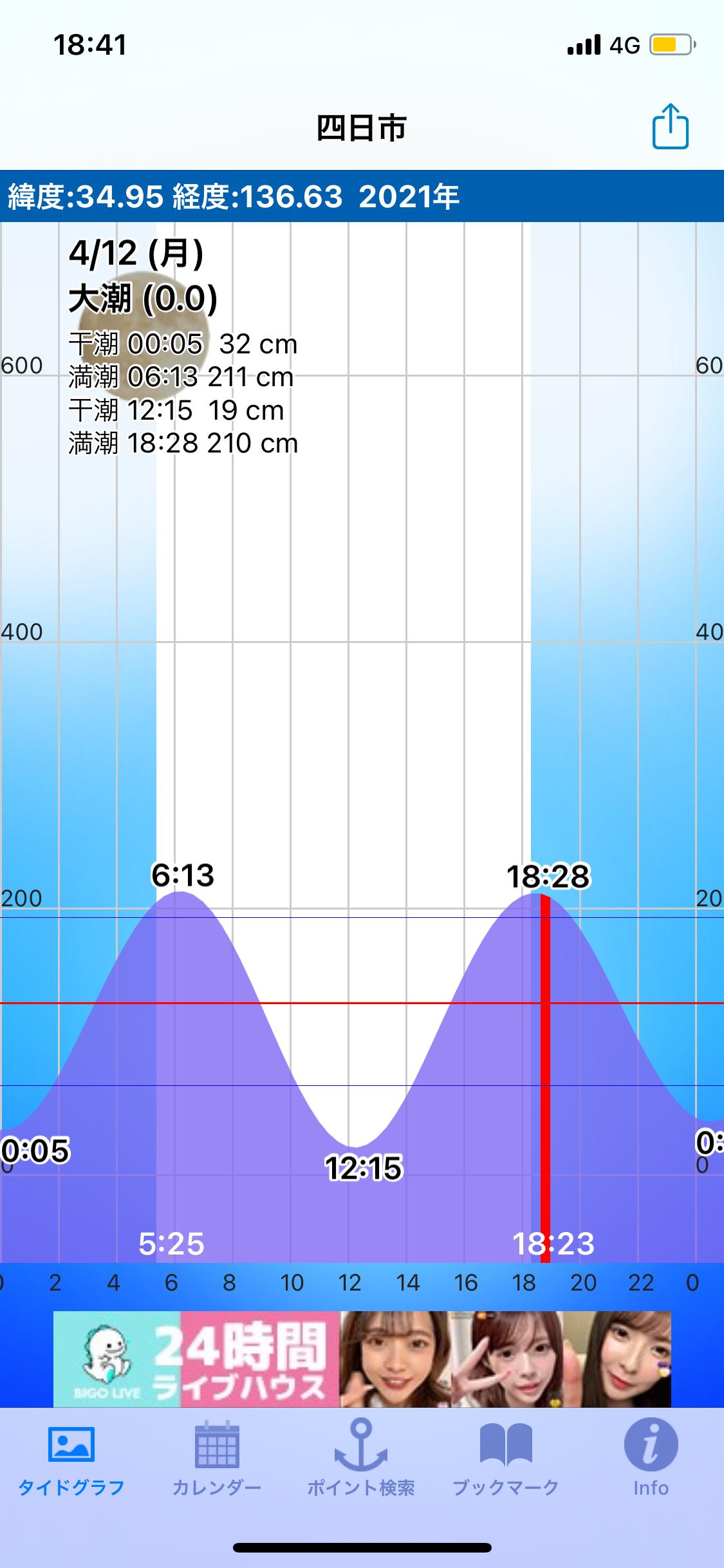 f:id:kasumikemuri06655:20210412225632p:image