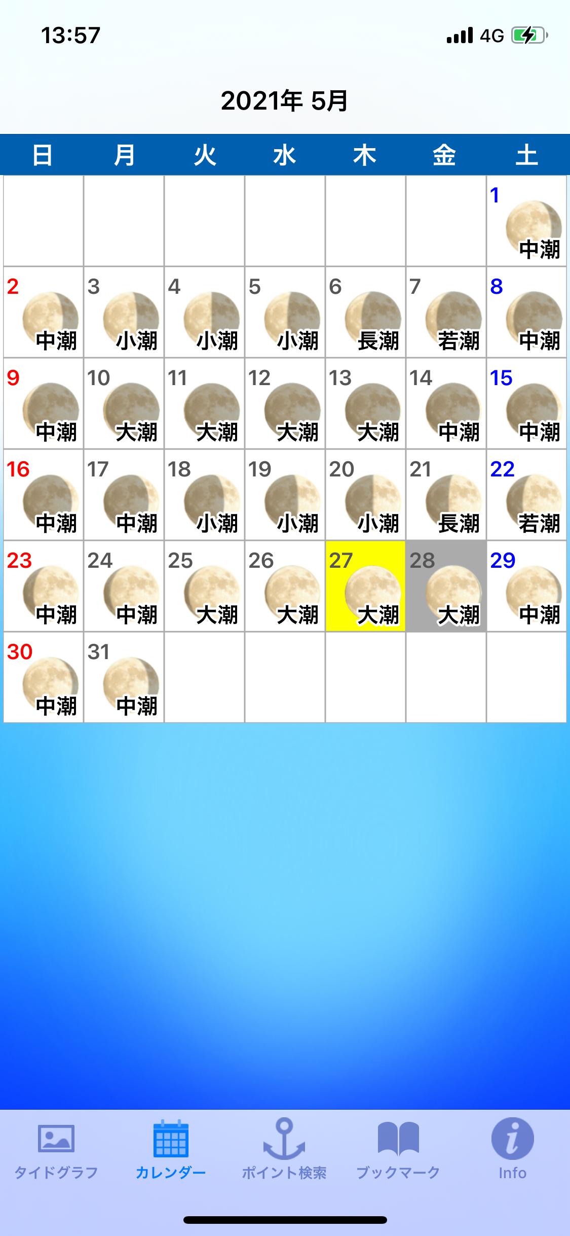 f:id:kasumikemuri06655:20210528141440p:image