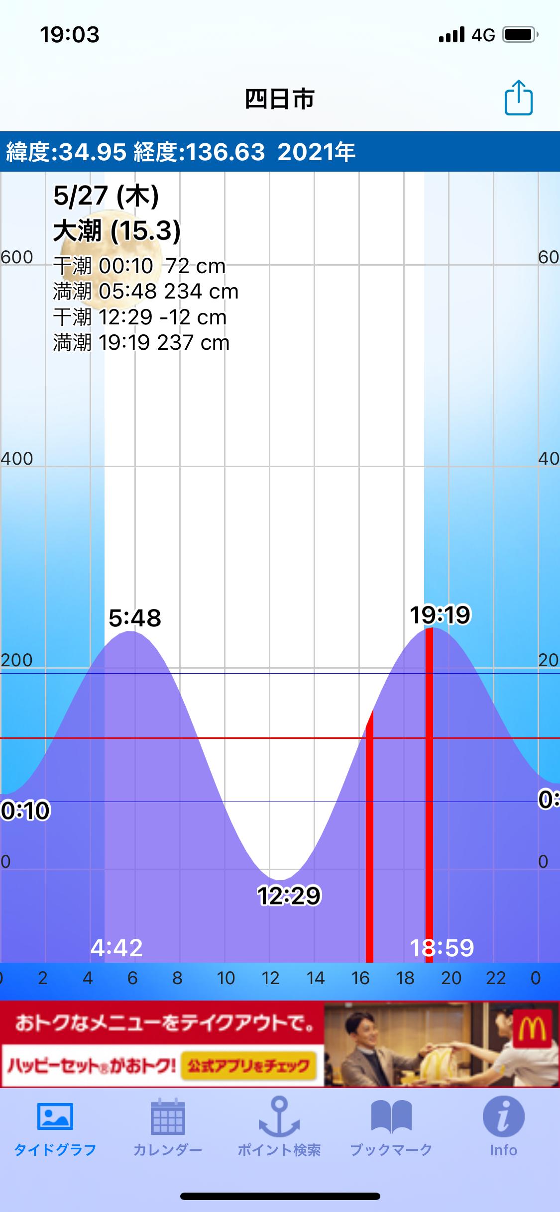 f:id:kasumikemuri06655:20210528141452p:image