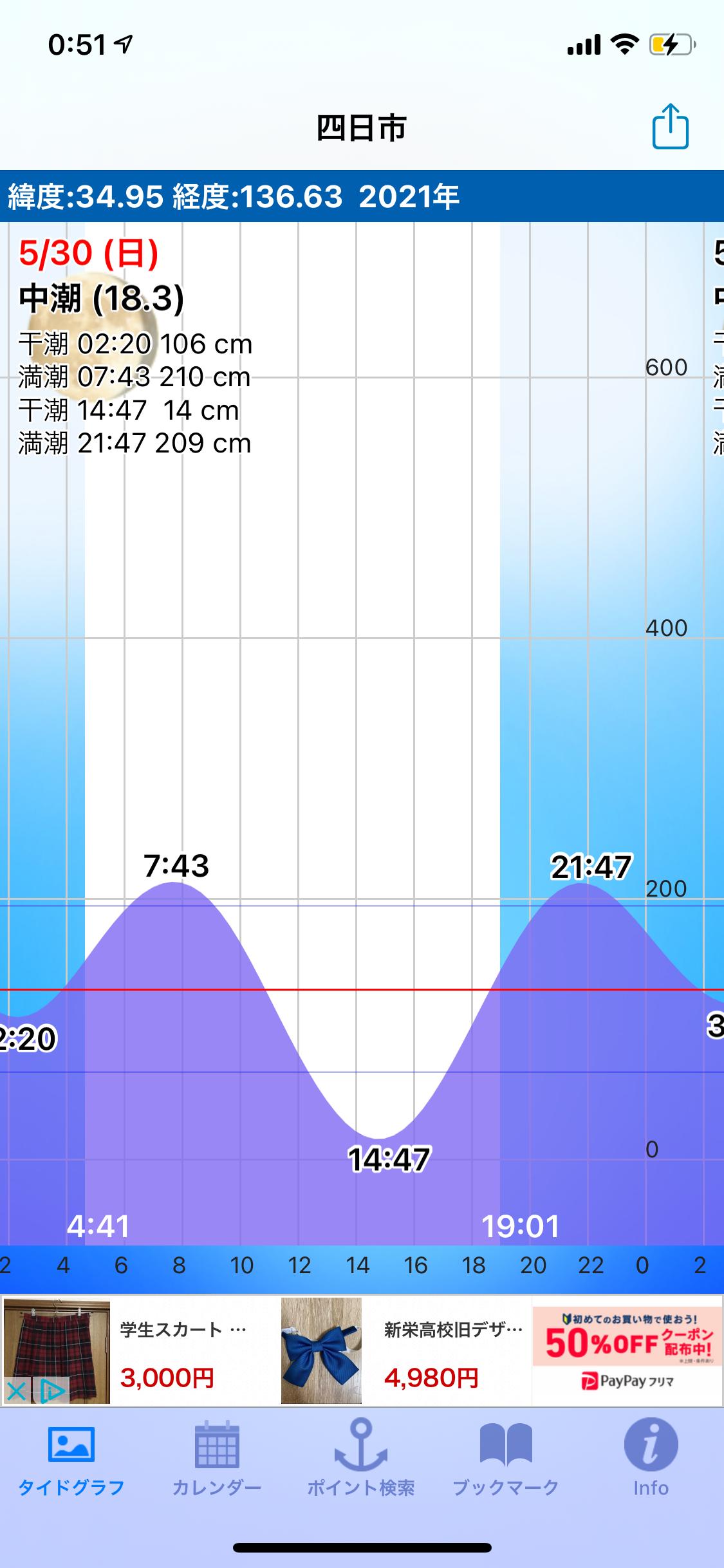 f:id:kasumikemuri06655:20210603072010p:image