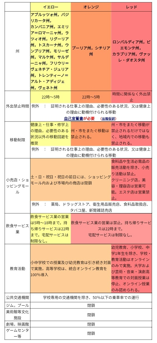 f:id:kasumiroma:20201106223309j:plain