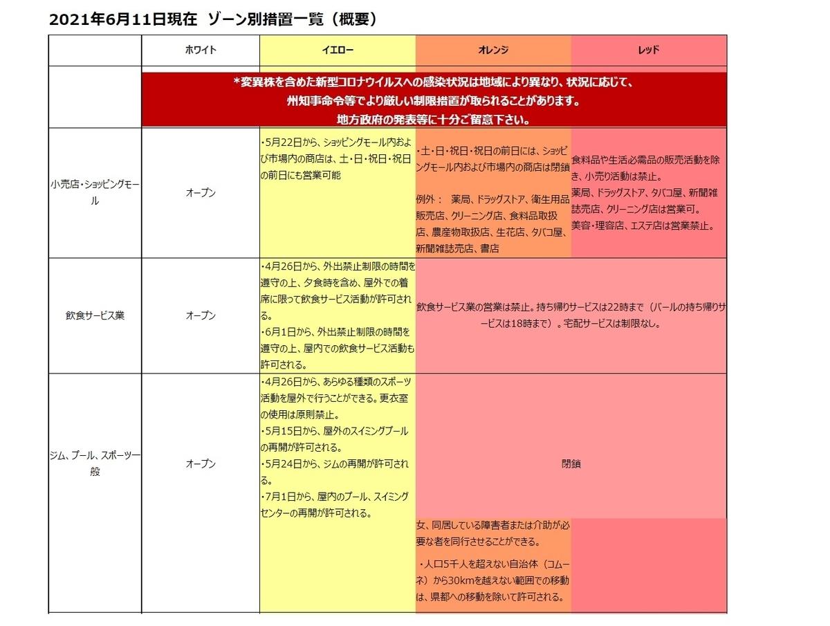 f:id:kasumiroma:20210615150515j:plain