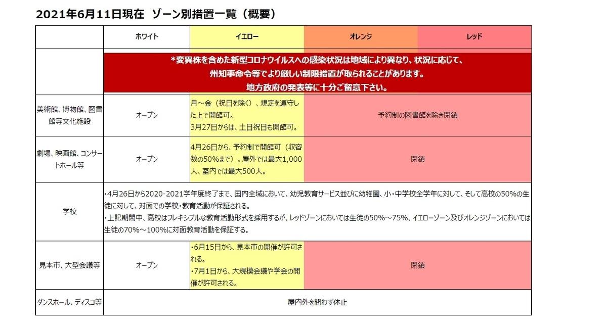 f:id:kasumiroma:20210615150525j:plain