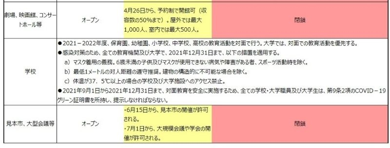 f:id:kasumiroma:20210922175313j:plain